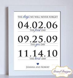Printable Important Dates Wall Art - Digital, DIY - 8x10 - Wedding, Birthday, Anniversary Gift on Etsy, $8.50