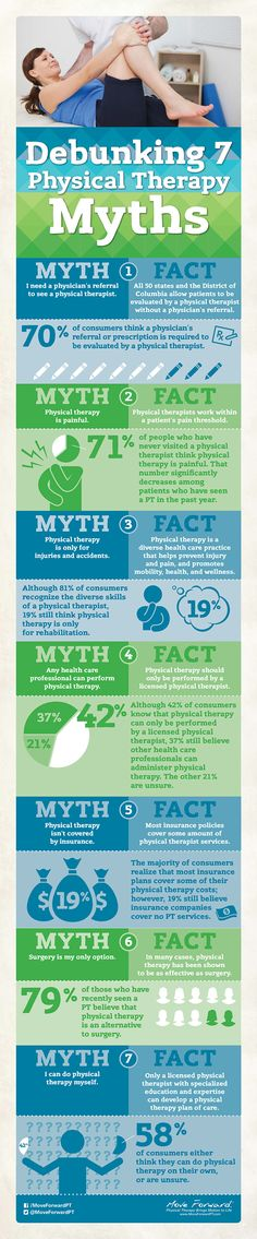 October is National Physical Therapy Month! // Infographic: 7 Myths About Physical Therapy - MoveForwardPT.com