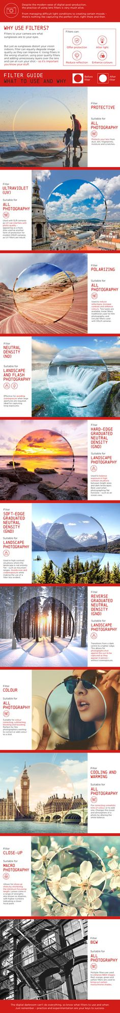 Landscape Photography Tips: Photography Filters - A Cheat Sheet Photography Cheat Sheets, Photography Filters, Photography Basics, Photography Lessons, Photography Editing, Photography Business, Photography Tutorials, Digital Photography, Travel Photography