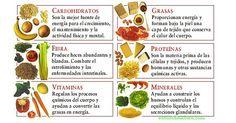 Vegetales Con Proteinas | ... Home > Alimentacion > Info: Principales fuentes de proteinas Vegetales