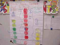 Apple Unit from Mrs. Herbic