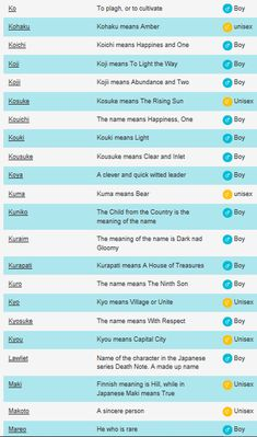 #Japanese #boy #names and meanings | How To Write a ...