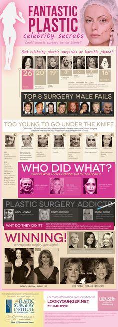 Celebrity Plastic Surgery Secrets