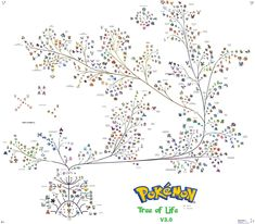 Pokemon Tree of Life!