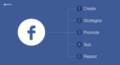 5 Facebook Tips for Beginners Got a Facebook strategy ready to rock n' roll in the new year? If not, here's a beginner's guide for you to use as your stepping stone into the world of Facebook marketing.