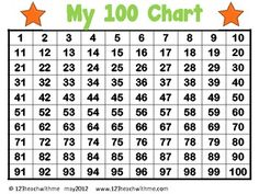This is a simple 100 chart that students can place in their Math Journals, Math Binders, or at a Math Center to help reinforce their numbers from 1...