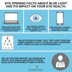 Healthy Eyes, Healthy Life, Eye Facts, Eye Vitamins, Eye Center, Optometry, Eye Strain, Health Facts, Cool Eyes