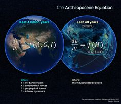 """A new paper describing the """"Anthropocene Equation"""" co-authored by our friend and colleague Owen Gaffney has been published in the journal Anthropocene Review. We've produced an illustration to communicate it.  Be brave enough to read it, it is quite enlightening: http://journals.sagepub.com/doi/full/10.1177/2053019616688022  Some more insights here: http://www.futureearth.org/blog/2017-feb-10/mathematics-anthropocene…"""