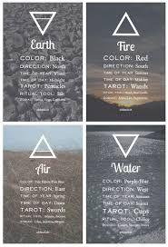 Resultado de imagen para elementos simbolos pinterest