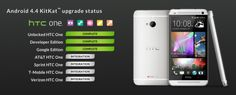 HTC infographic explains full Android OS update process