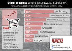 Online-Shop geplant? Dann ist diese Statistik sicher interessant wenn es darum geht, welche Zahlungswege man anbieten möchte. Mehr von Rami: http://fb.rami-media.de