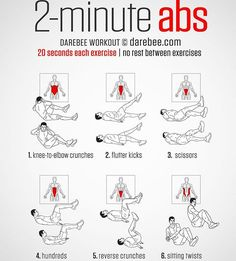 20 Stomach Fat Burning Ab Workouts From ! 20 Stomach Fat Burning Ab Workouts From ! Abs Workout Video, Abs Workout Routines, Ab Workout At Home, At Home Workouts, Crossfit Motivation, 300 Workout, Ab Routine, Week Workout, Easy Daily Workouts