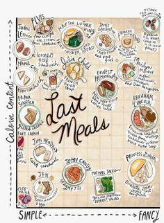 LAST MEALS
