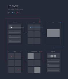 Uxflow