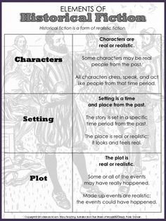 Two Reflective Teachers: Historical Fiction Book Club Unit ...