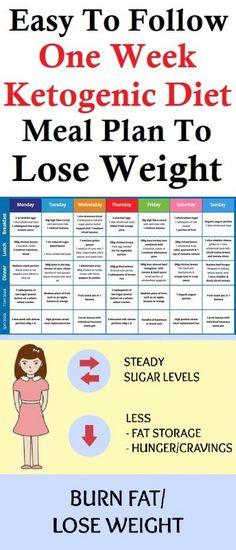 One Week Ketogenic Diet