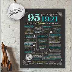 Personalized 95th Birthday Chalkboard Poster 1921 By JJsDesignz 90th Parties Themed