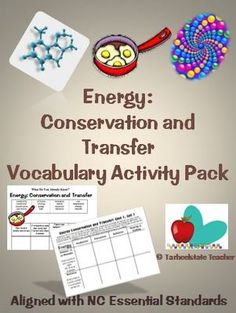 Energy transfer lesson plans middle school earth s for Interior design lesson plans for middle school