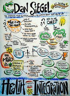 Visual Notes: Daniel Siegel - The Emerging Mind