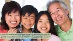 Projeto Genoma Humano - O que é? - YouTube
