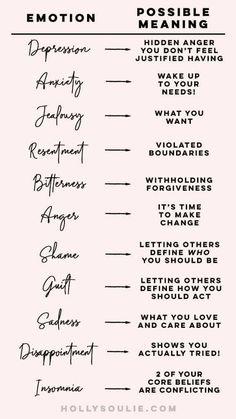 Mental And Emotional Health, Emotional Healing, Mental Health Art, Understanding Emotions, Understanding Depression, Vie Motivation, Trauma, Ptsd, Self Awareness