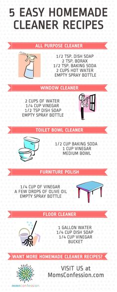 Looking for homemade cleaner recipes? With these homemade cleaners, you can save money using products that you already have in your pantry and get your home clean in a jiffy.