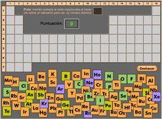 Cmo determinar la carga de iones basndote en la tabla peridica el centro nacional de informacin y comunicacin educativa cnice de espaa ofrece este juego urtaz Images