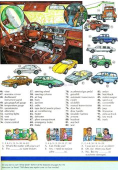 89 - THE CAR B - Picture Dictionary - English Study, explanations, free exercises, speaking, listening, grammar lessons, reading, writing, vocabulary, dictionary and teaching materials