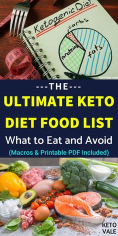 Complete keto diet food list, grocery list, shopping list. You'll find what to eat for protein, fat, and carbs on ketogenic diet.