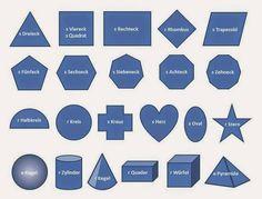 German for Beginners Deutsch für Anfänger: The shapes German Grammar, German Words, German Resources, Math Resources, Deutsch Language, Kindergarten Portfolio, Germany Language, German English, Learn German