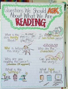 Questions we should ask when we are reading anchor chart. My kids are learning how to become good readers and this is perfect to reiterate what I have been telling them.