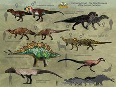 https://www.facebook.com/prehistorickingdom/photos/pcb.881528468641498/881527778641567/?type=3