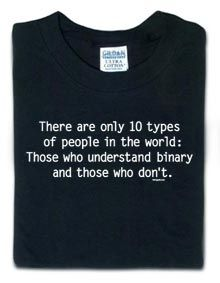 Geeky T-Shirts Every Geek Must Have and Wear | From Geek24
