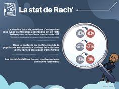 La Stat de Rach' | RBMG Marketing, Happy New Year, D Day