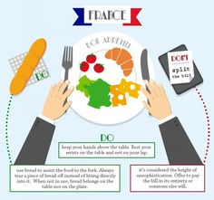 Helpful Infographic Illustrates Polite Dining Around the World - My Modern Metropolis