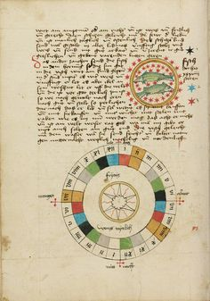 Diagram for Friday: Pisces | Miscellany: Anatomical-Physiological Description of Men; Liber Synonimorum; Descriptions of Planets, Zodiacs, and Comets; Treatises on Divination from Names (shortly after 1464)