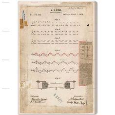 Alexander Graham Bell's Telegraphy — The Oliver Gal Artist Co.