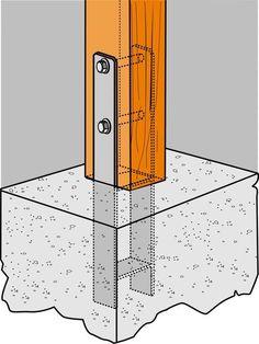 H et U pour ancrage bois - Simpson Strong-Tie®