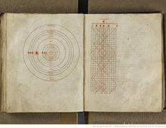 Paths of the planets in a 10th century manuscript
