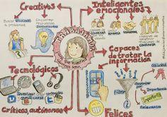 Ana Rico comparte su perfil de alumno soñado http://dibujamelas.blogspot.com.es/2016/01/el-perfil-del-alumno-que-sueno.html
