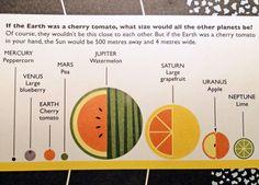 professor astro cat planet size comparison