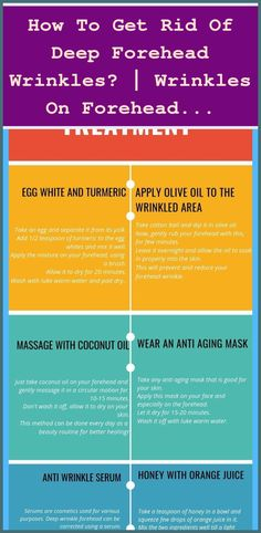 Eradicating forehead wrinkles can be a bit challenging many common wrinkle creams can make things worse by providing bad side effects. However you can... Wrinkle Creams, Eye Wrinkle, Unhealthy Diet, Facial Muscles, Face Wrinkles, Wrinkled Skin, Crows Feet, Best Foundation, Younger Looking Skin