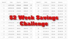 For those who aren't familiar with the challenge, it's a popular way to incrementally save a small amount each week into a savings account. The basic plan is this: starting on the first week, save $1 in a savings account. The next week, save $2 and so on. At the end of the year, your last payment of $52 will give you a grand total of $1,378 in your savings account. The idea is that you'll be able to easily adjust to saving more and more as the weeks go by.