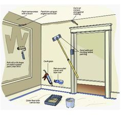 A great paint job begins with proper prep. We show you how. | Illustration: Carl Wiens | thisoldhouse.com