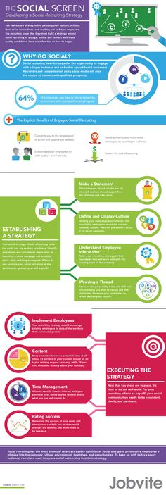 How to use social recruiting for job hiring - infographic