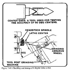 Instructions how to use a lathe for metalworking, from American Machine Tools Company. Includes charts, explanations and diagrams Metal Lathe Tools, Diy Lathe, Metal Working Tools, Lathe Machine, Grinding Machine, Machine Tools, Metal Projects, Metal Crafts, Lathe Operations