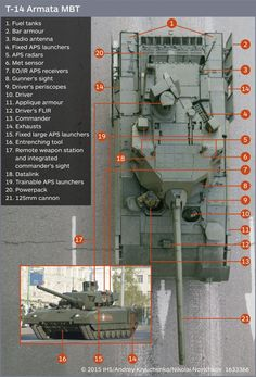 76 Best 1946 20c Afv Infographics Images Armored Vehicles Army
