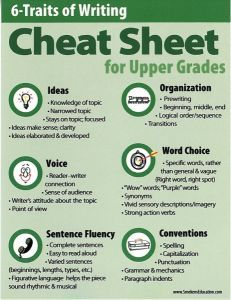 """6- Traits of Writing """"Cheat Sheet"""" ... for upper graders!"""