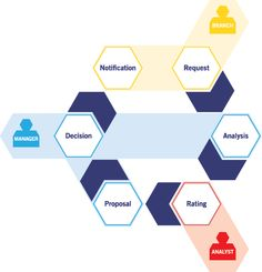 Credit workflow solutionCredit Workflow Solution - AWPL delivers best credit workflow solution for Insurance companies, Banks and Financial institutions. Visit AWPL to know more about credit workflow solution.http://www.awpl.co/credit-workflow-solution.html