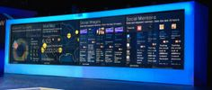 Live from How Social Intelligence Empowers Digital Business Decisions! Ep 23 - Future Of Work Command Centers, Media Wall, Video Wall, Mobile Design, Digital Media, Screen Shot, Screens, Puerto Rico, Centre